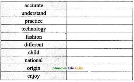 Samacheer Kalvi 10th English Guide Prose Chapter 4 The Attic